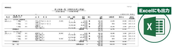 豪商の売上実績一覧