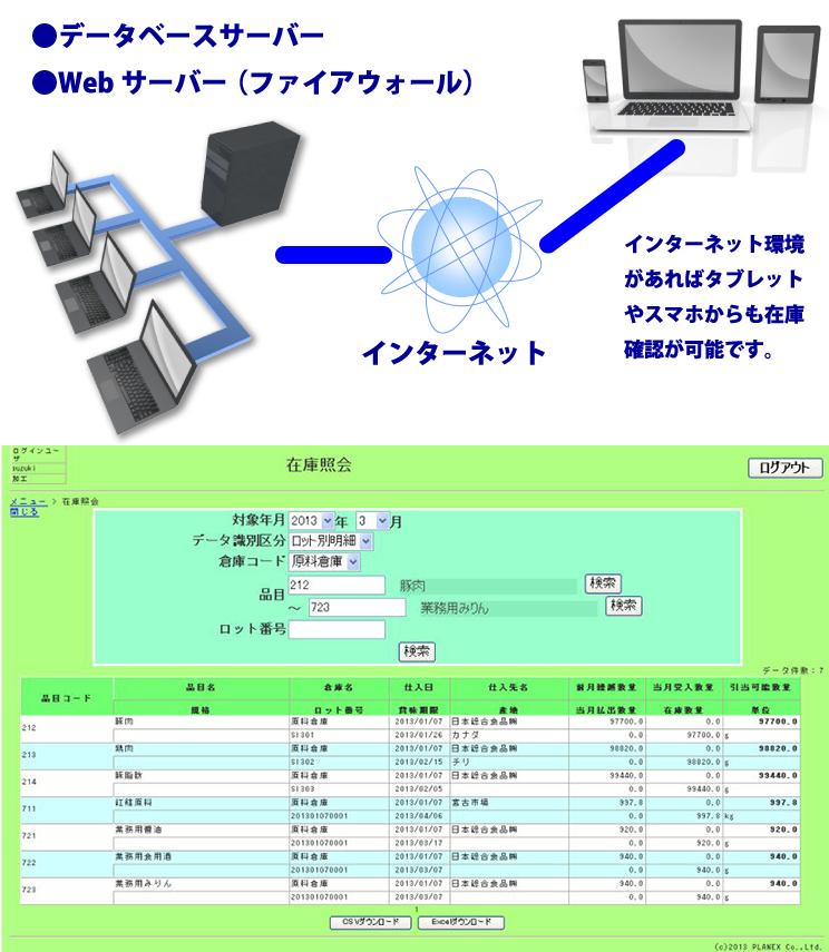 インターネット環境があればタブレットやスマホからも在庫確認が可能です